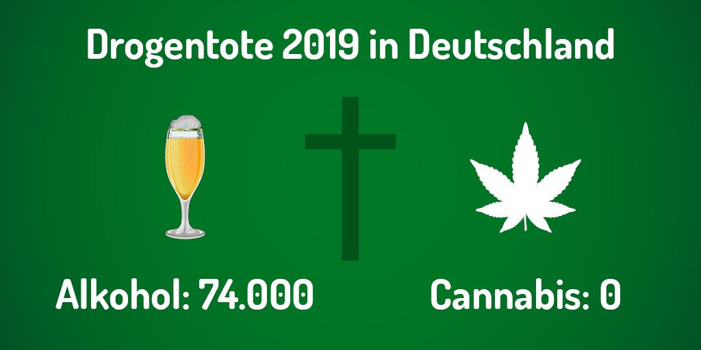 Cannabis Todesfälle