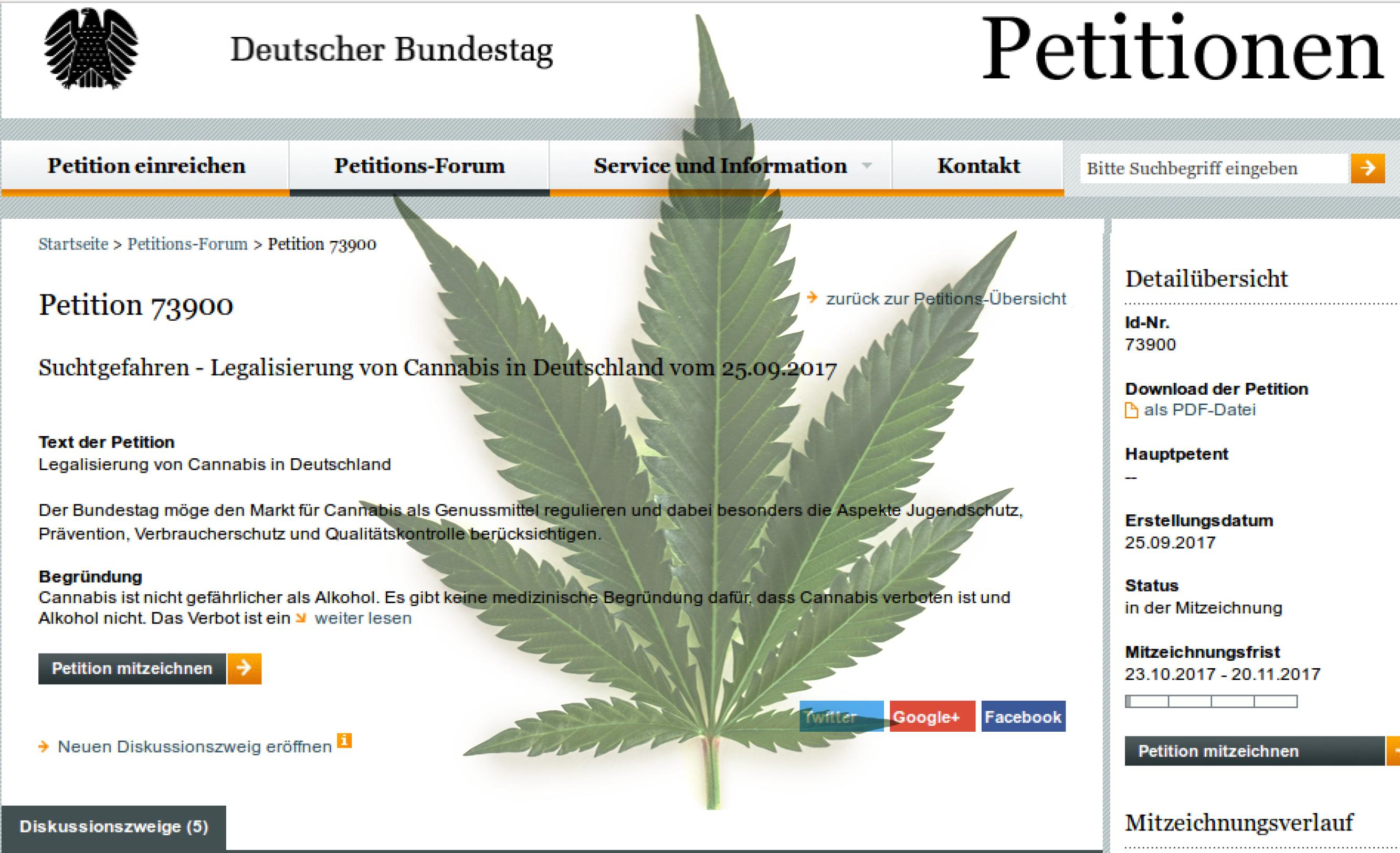 Marihuana Legalisieren Deutschland