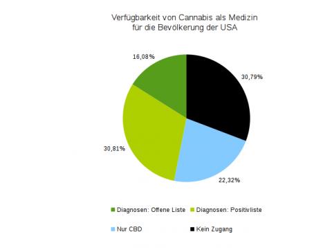 zugang zu cannabis als medizin in den usa deutscher. Black Bedroom Furniture Sets. Home Design Ideas