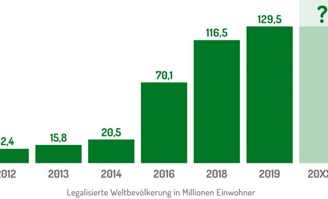 legalisierte-weltbevoelkerung-06-2019.pn